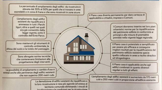 conferenza piano casa liguria 2015 toti scajola marco
