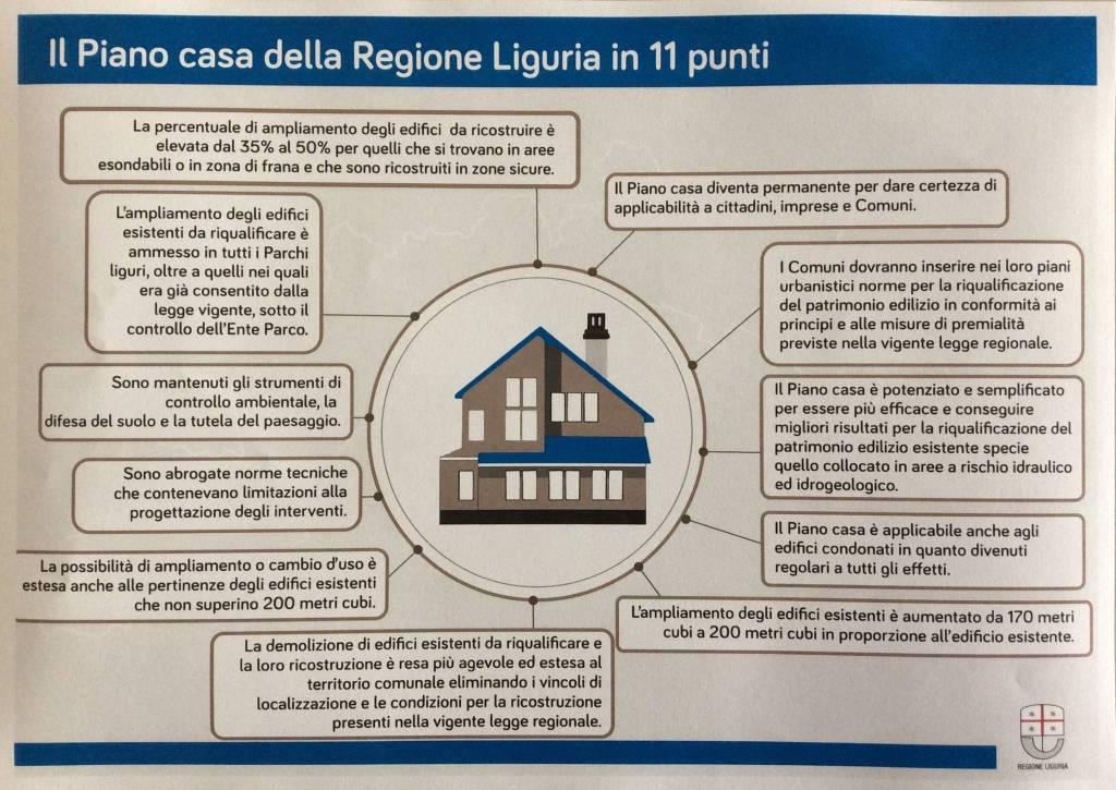 La regione vara il nuovo piano casa assessore scajola - Piano casa regione marche ...