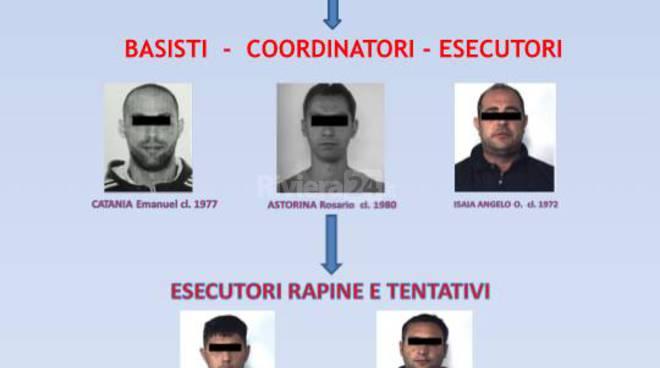 banda rapinatori catanesi organigramma
