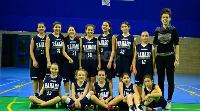 Ranabo femminile minibasket 2016