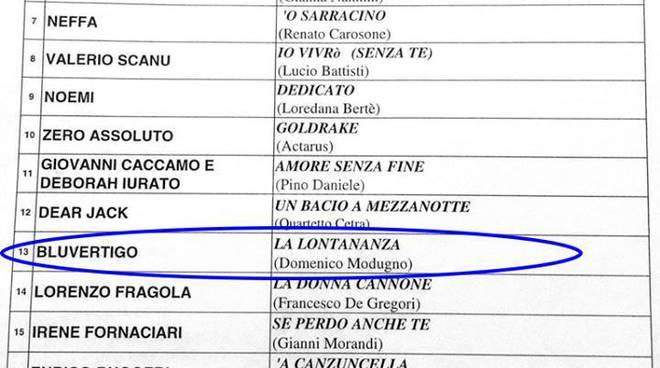 #Sanremo2016, ecco tutte le cover della terza serata e i big che le canteranno