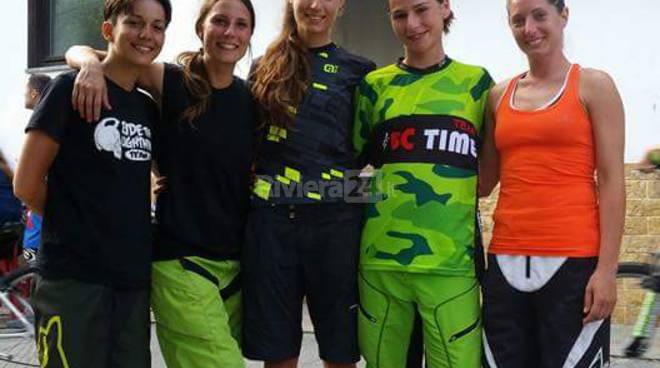 riviera24 - Team Strada Bc Time