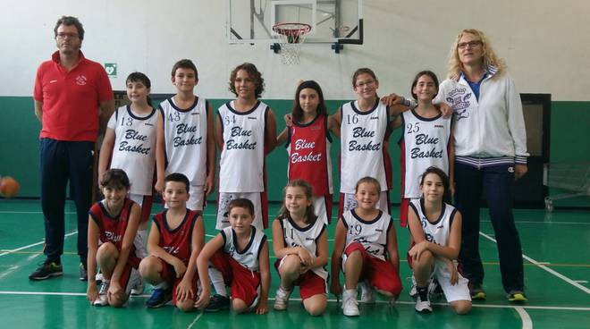 riviera24 - MiniGirrrls Blue Basket Diano Marina