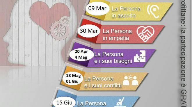 riviera24 - Percorso Sandro