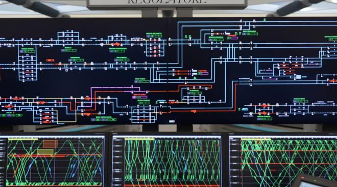 riviera24 - Sala di controllo della circolazione dei treni a Genova