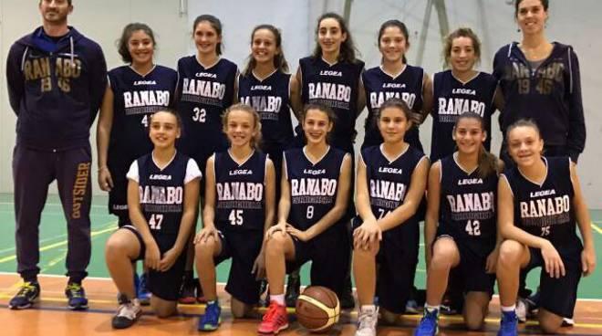 riviera24 - Ranabo 1946 femminile
