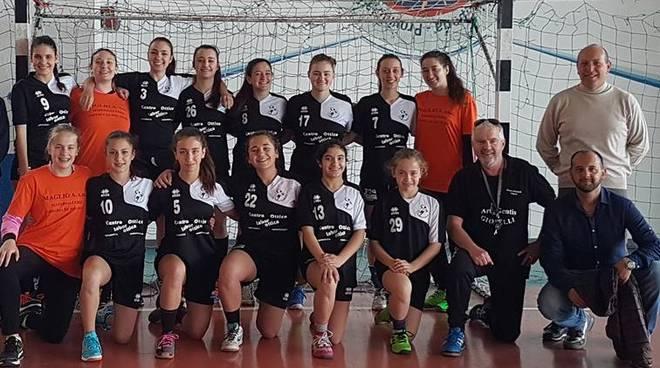 riviera24 - Pallamano Rivera Handball