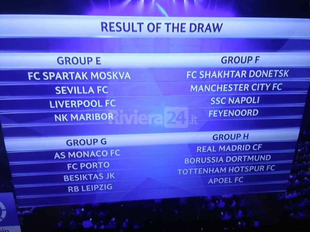 riviera24 - Sorteggi di Champions League