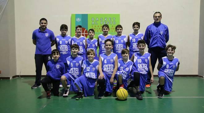 riviera24 -Olimpia basket