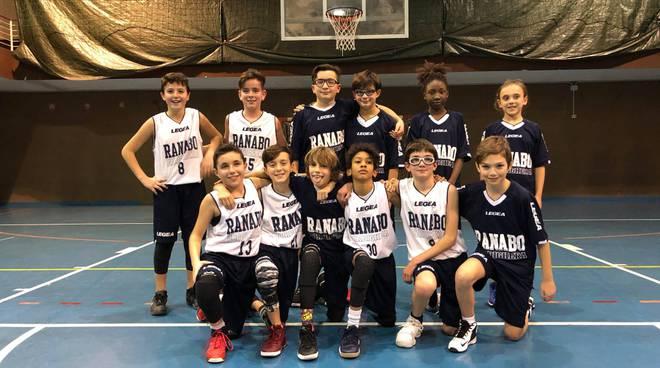 Riviera24- Sea Basket Sanremo