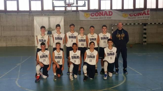 riviera24 - Under 14 élite maschile della Ra.Na.Bo