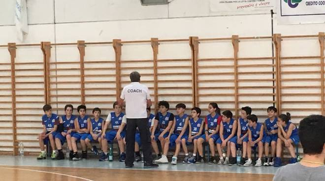 riviera24 -  Under 13 del Sea Basket