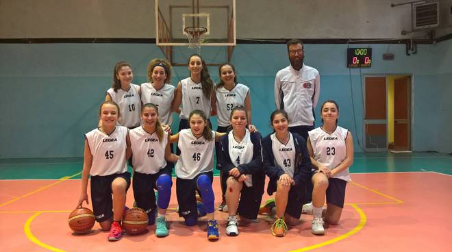 riviera24 - Blue Ponente Basket under 14