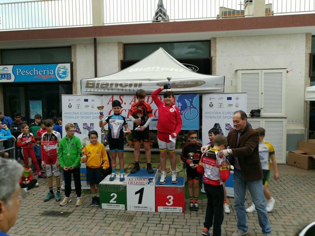 riviera24 - Olmo Romeo Racing Team
