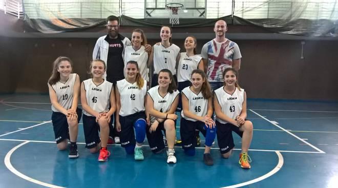 riviera24 -Blue Ponente Basket