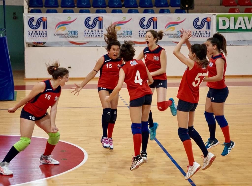 riviera24 - NSC Volley Imperia