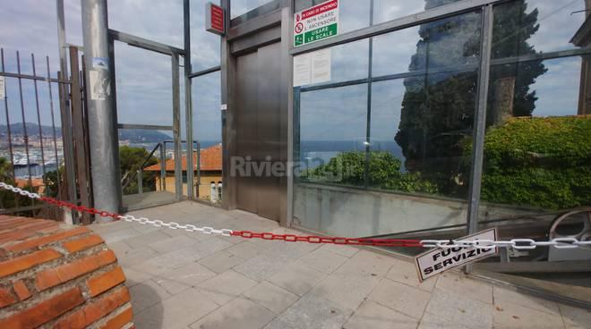 riviera24- ascensori imperia