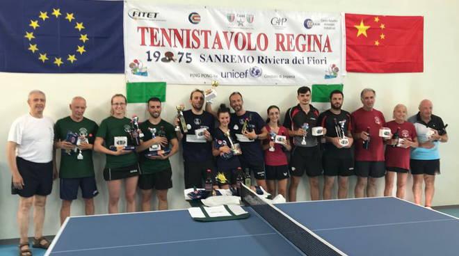 riviera24 - 43° Sanremo International Open Europa 2018