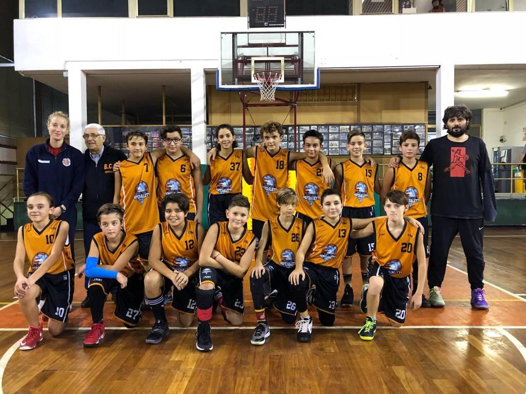 riviera24 - Bc Ospedaletti Under 13 Elite