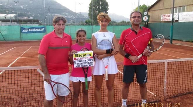 riviera24 - TC Ventimiglia