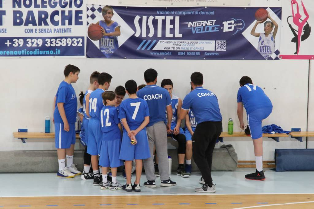 Riviera24- Olimpia Basket