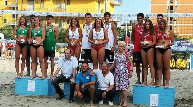 riviera24 - Campionato italiano under 19