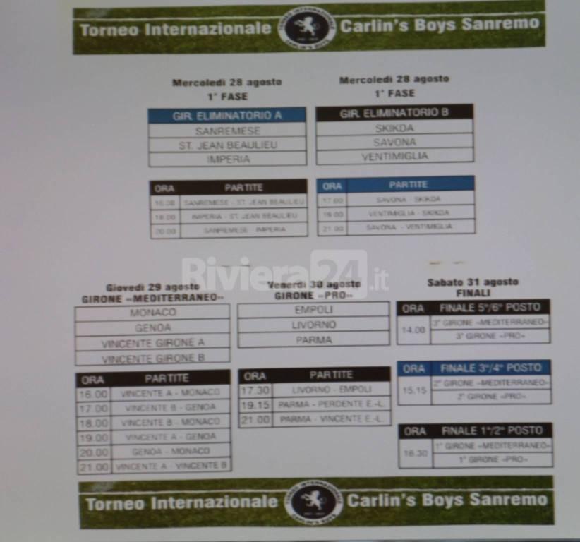 riviera24 -  Torneo Carlin's Boys 2019