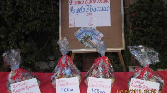 riviera24 - Memorial Angelo Maccario