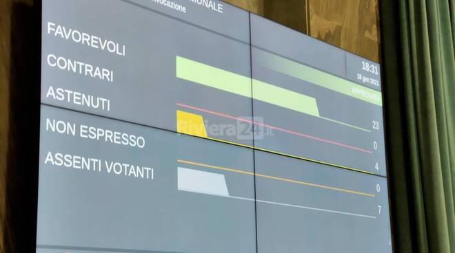 tabellone elettronico consiglio comunale