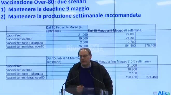Filippo Ansaldi