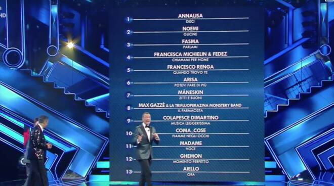 classifica prima serata