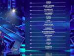 Riviera24- classifica sanremo 2021