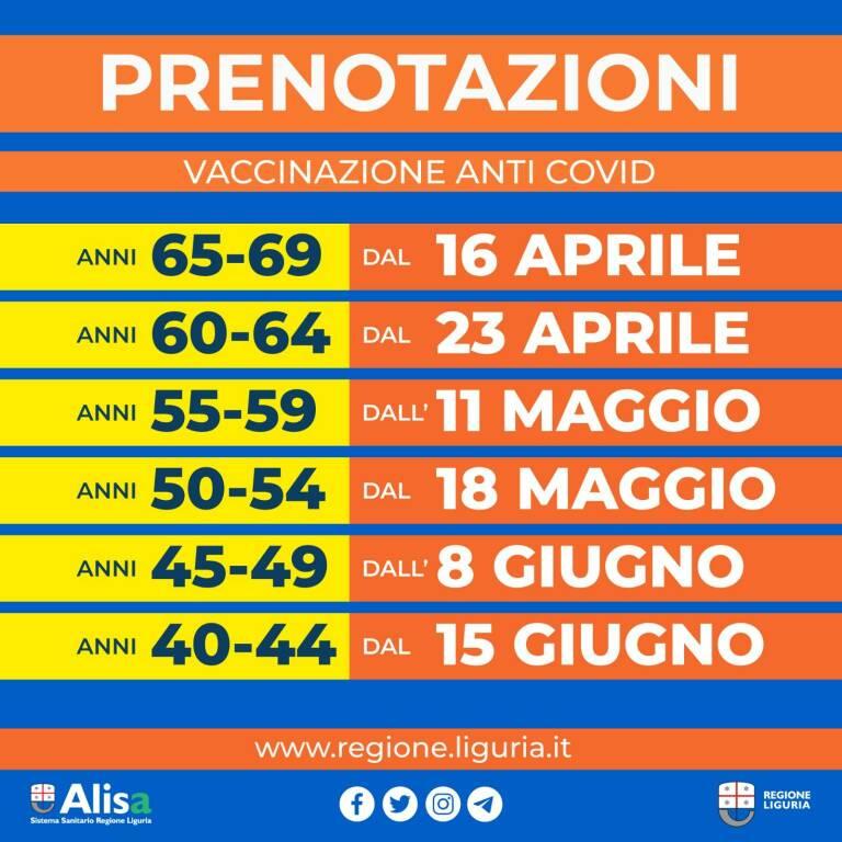 Prenotazioni vaccinazioni